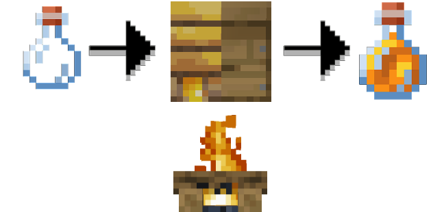 Harvesting Honey Minecraft
