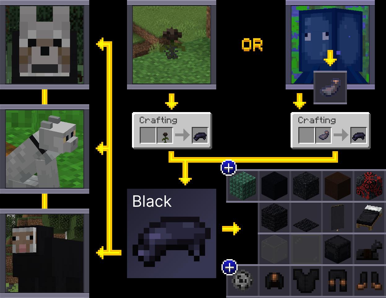 How to Get Black Dye in Minecraft