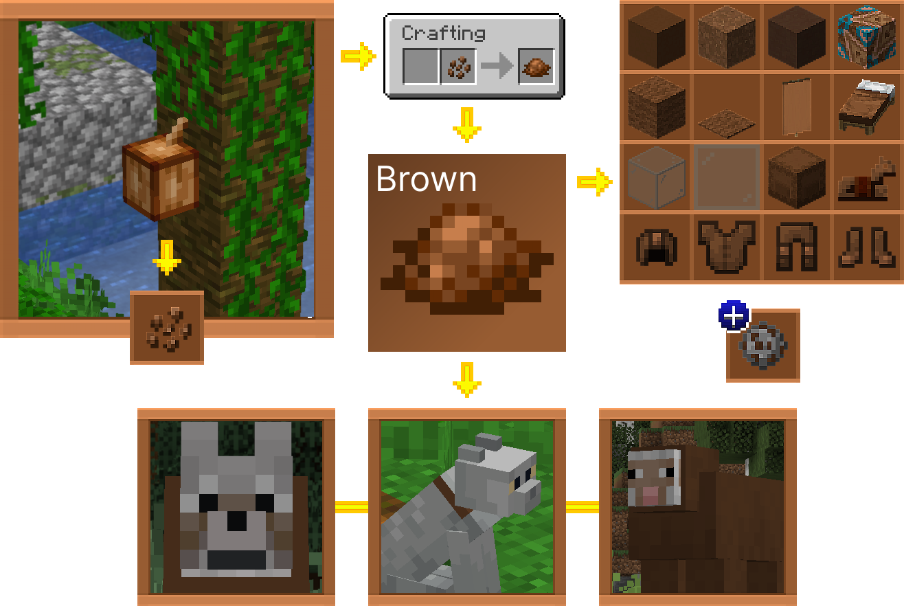 How to Get Brown Dye in Minecraft