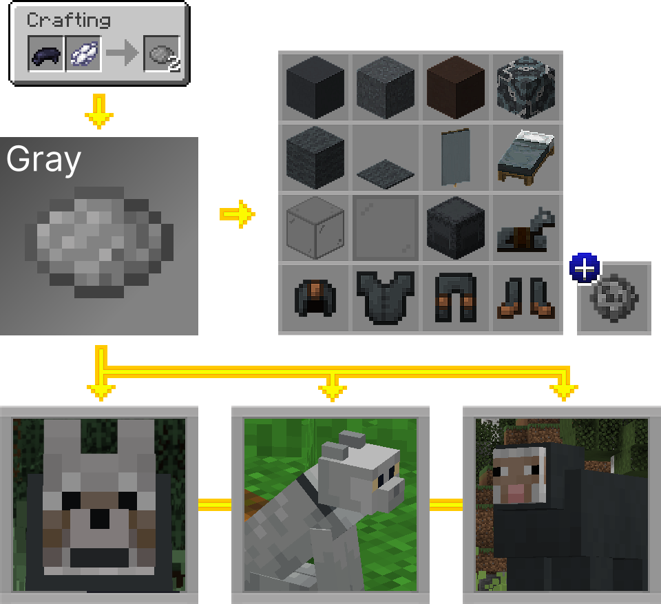 How to Get Gray Dye in Minecraft