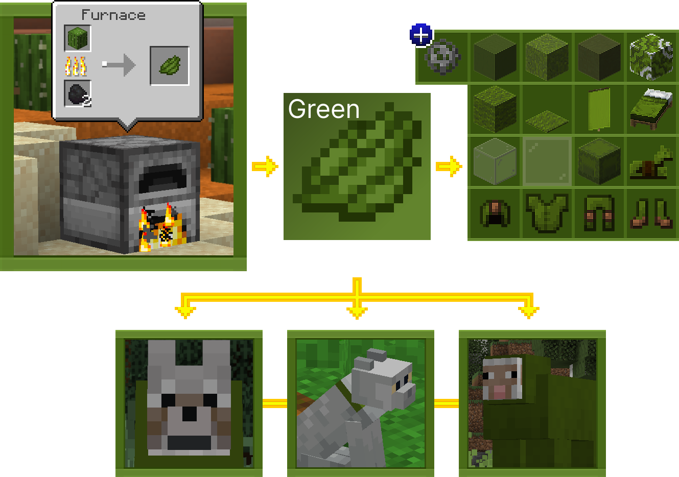 How to Get Green Dye in Minecraft