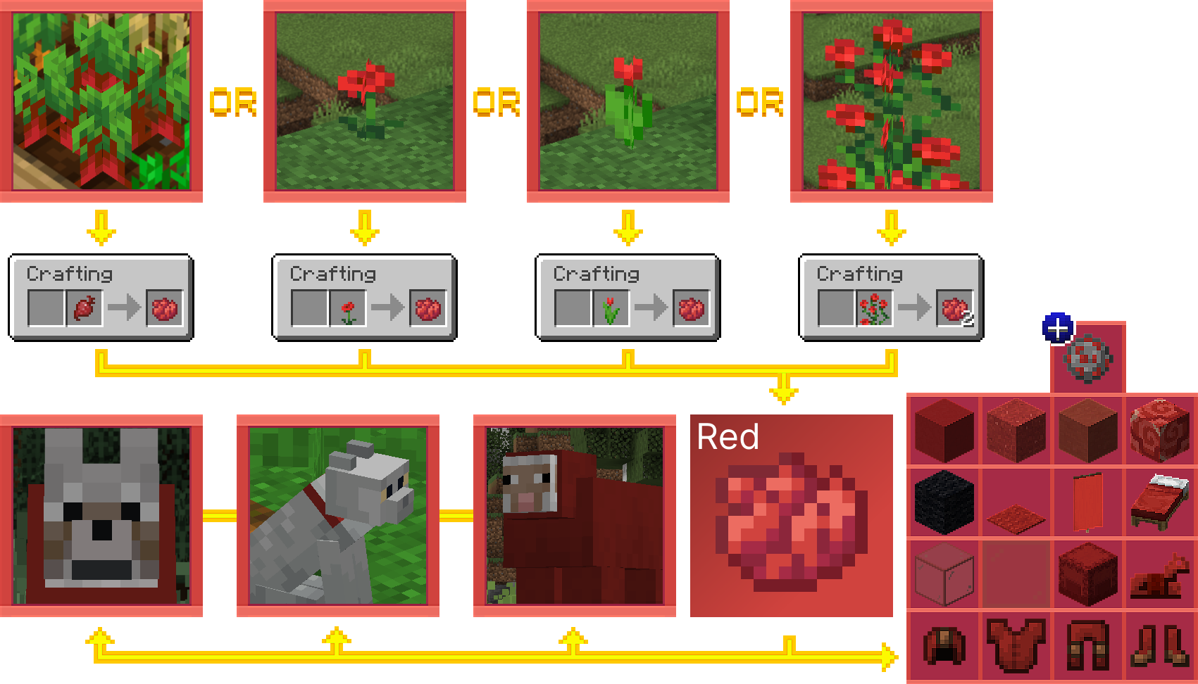 How to Get Red Dye in Minecraft