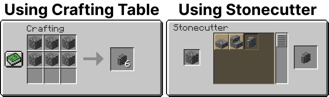 Comparison between Crafting Table and Stonecutter