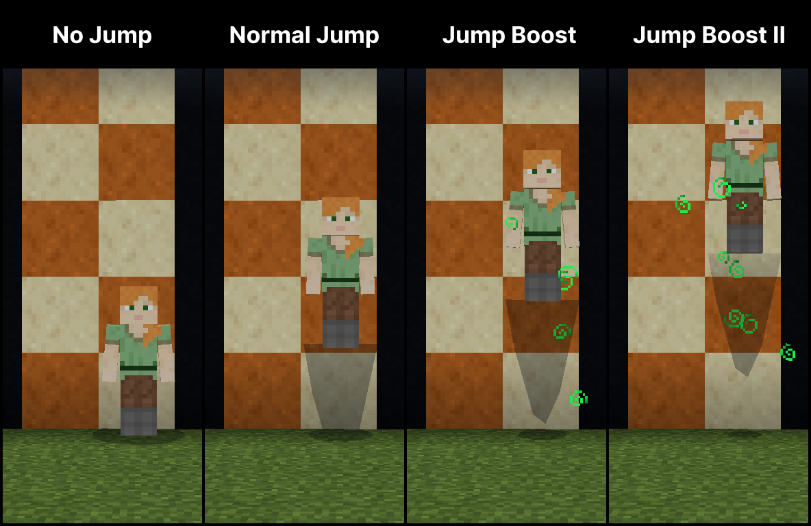 Minecraft Jumping Comparison